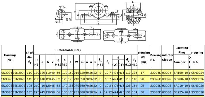 平面轴承型号规格表